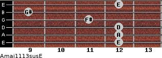 Amaj11/13sus/E for guitar on frets 12, 12, 12, 11, 9, 12