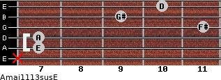 Amaj11/13sus/E for guitar on frets x, 7, 7, 11, 9, 10