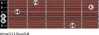 Amaj11/13sus/G# for guitar on frets 4, 0, 0, 1, 5, 2