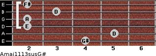 Amaj11/13sus/G# for guitar on frets 4, 5, 2, 2, 3, 2