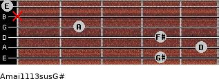 Amaj11/13sus/G# for guitar on frets 4, 5, 4, 2, x, 0