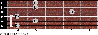Amaj11/13sus/G# for guitar on frets 4, 5, 4, 7, 5, 5