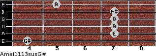 Amaj11/13sus/G# for guitar on frets 4, 7, 7, 7, 7, 5