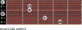 Amaj11/Ab add(m3) guitar chord