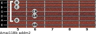 Amaj11/Bb add(m2) guitar chord