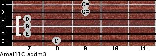 Amaj11/C add(m3) guitar chord