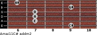 Amaj11/C# add(m2) guitar chord
