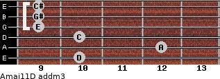 Amaj11/D add(m3) guitar chord