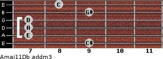 Amaj11/Db add(m3) guitar chord