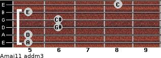 Amaj11 add(m3) guitar chord