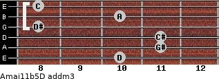 Amaj11b5/D add(m3) guitar chord