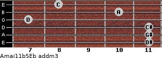 Amaj11b5/Eb add(m3) guitar chord