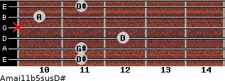 Amaj11b5sus/D# for guitar on frets 11, 11, 12, x, 10, 11