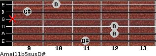 Amaj11b5sus/D# for guitar on frets 11, 12, 12, x, 9, 10