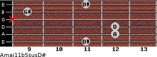 Amaj11b5sus/D# for guitar on frets 11, 12, 12, x, 9, 11