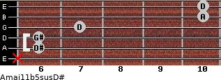 Amaj11b5sus/D# for guitar on frets x, 6, 6, 7, 10, 10