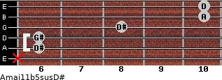 Amaj11b5sus/D# for guitar on frets x, 6, 6, 8, 10, 10