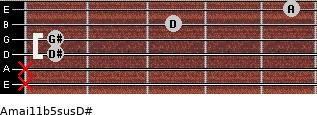 Amaj11b5sus/D# for guitar on frets x, x, 1, 1, 3, 5