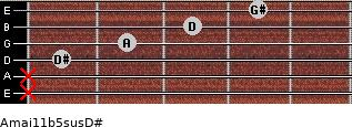 Amaj11b5sus/D# for guitar on frets x, x, 1, 2, 3, 4