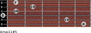 Amaj11#5 for guitar on frets 5, 4, 0, 1, 2, 1