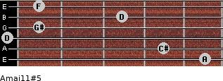 Amaj11#5 for guitar on frets 5, 4, 0, 1, 3, 1