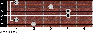 Amaj11#5 for guitar on frets 5, 4, 7, 7, 6, 4