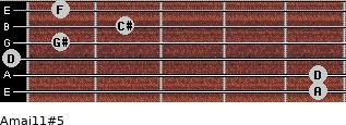 Amaj11#5 for guitar on frets 5, 5, 0, 1, 2, 1