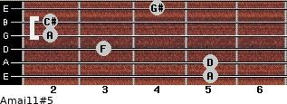 Amaj11#5 for guitar on frets 5, 5, 3, 2, 2, 4