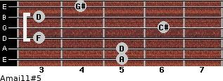 Amaj11#5 for guitar on frets 5, 5, 3, 6, 3, 4