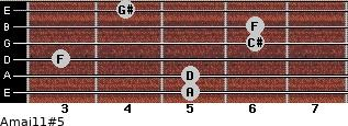 Amaj11#5 for guitar on frets 5, 5, 3, 6, 6, 4