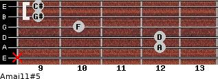 Amaj11#5 for guitar on frets x, 12, 12, 10, 9, 9