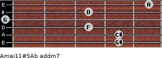 Amaj11#5/Ab add(m7) for guitar on frets 4, 4, 3, 0, 3, 5