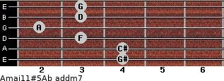 Amaj11#5/Ab add(m7) for guitar on frets 4, 4, 3, 2, 3, 3