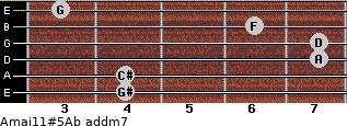Amaj11#5/Ab add(m7) for guitar on frets 4, 4, 7, 7, 6, 3