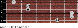 Amaj11#5/Ab add(m7) for guitar on frets 4, 5, 5, 2, 2, 1