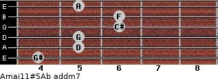 Amaj11#5/Ab add(m7) for guitar on frets 4, 5, 5, 6, 6, 5