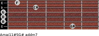 Amaj11#5/G# add(m7) guitar chord