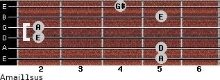 Amaj11sus for guitar on frets 5, 5, 2, 2, 5, 4