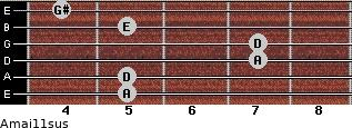 Amaj11sus for guitar on frets 5, 5, 7, 7, 5, 4