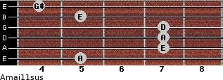 Amaj11sus for guitar on frets 5, 7, 7, 7, 5, 4