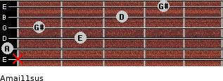 Amaj11sus for guitar on frets x, 0, 2, 1, 3, 4