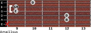 Amaj11sus for guitar on frets x, 12, 12, 9, 9, 10