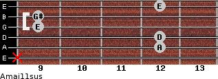 Amaj11sus for guitar on frets x, 12, 12, 9, 9, 12