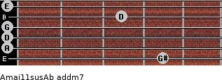 Amaj11sus/Ab add(m7) guitar chord