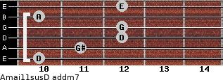 Amaj11sus/D add(m7) guitar chord