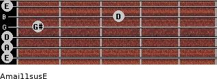 Amaj11sus/E for guitar on frets 0, 0, 0, 1, 3, 0