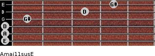 Amaj11sus/E for guitar on frets 0, 0, 0, 1, 3, 4