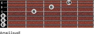 Amaj11sus/E for guitar on frets 0, 0, 0, 2, 3, 4