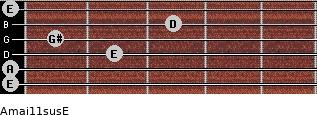 Amaj11sus/E for guitar on frets 0, 0, 2, 1, 3, 0
