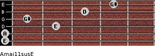 Amaj11sus/E for guitar on frets 0, 0, 2, 1, 3, 4